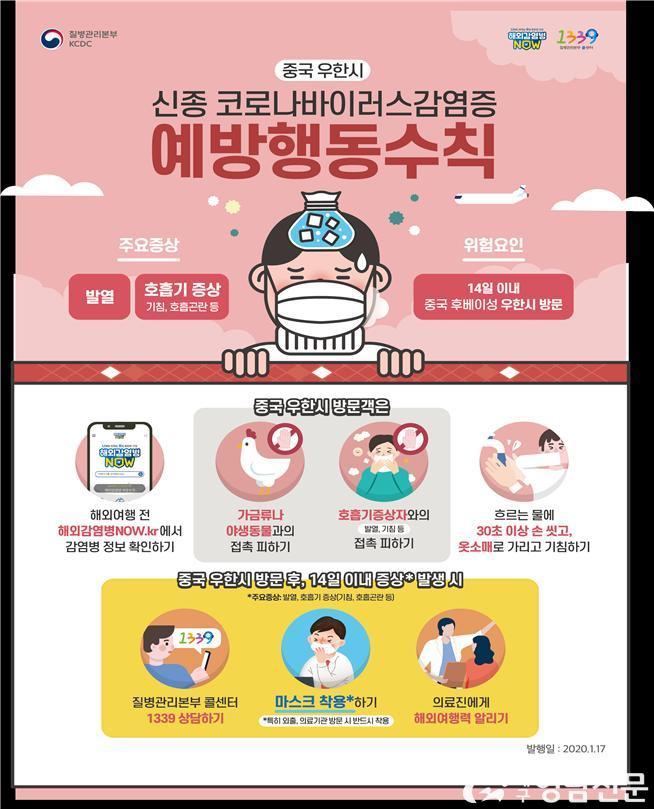 신종_코로나바이러스감염증_예방행동수칙_포스터.jpg